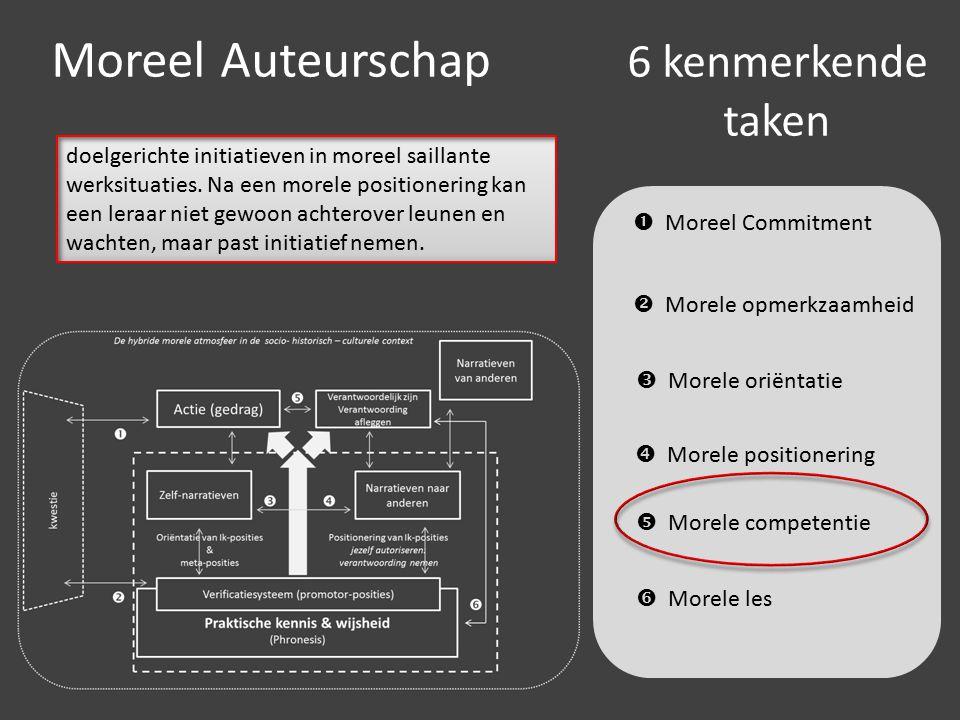 Moreel Auteurschap 6 kenmerkende taken  Moreel Commitment  Morele opmerkzaamheid  Morele oriëntatie  Morele positionering  Morele competentie  Morele les doelgerichte initiatieven in moreel saillante werksituaties.