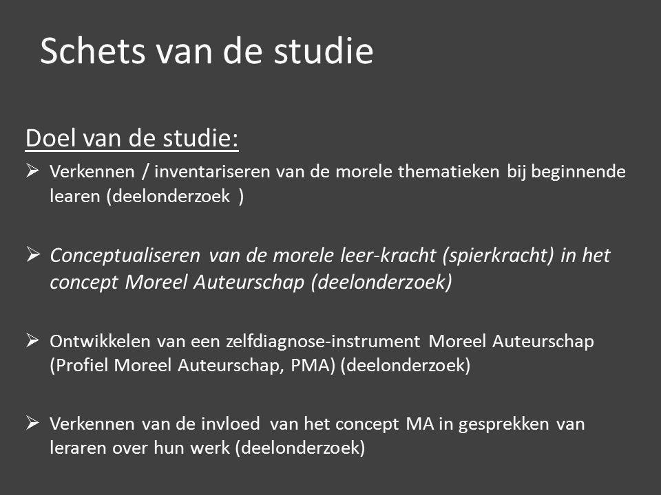 Schets van de studie Doel van de studie:  Verkennen / inventariseren van de morele thematieken bij beginnende learen (deelonderzoek )  Conceptualiseren van de morele leer-kracht (spierkracht) in het concept Moreel Auteurschap (deelonderzoek)  Ontwikkelen van een zelfdiagnose-instrument Moreel Auteurschap (Profiel Moreel Auteurschap, PMA) (deelonderzoek)  Verkennen van de invloed van het concept MA in gesprekken van leraren over hun werk (deelonderzoek)