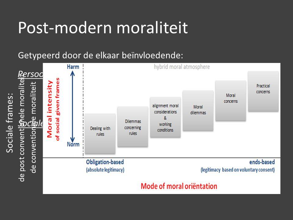 Post-modern moraliteit Persoonlijke stemmen: de persoonsgerichte moraliteit Sociale frames: de post conventionele moraliteit Getypeerd door de elkaar beïnvloedende: gericht op de onafgestemdheid van het individu.