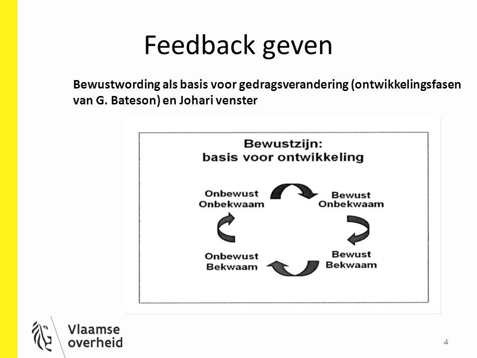 Feedback geven 4 Bewustwording als basis voor gedragsverandering (ontwikkelingsfasen van G.