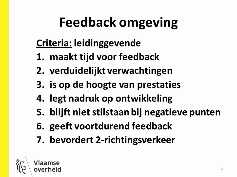 Feedback omgeving 8 Criteria: leidinggevende 1.maakt tijd voor feedback 2.verduidelijkt verwachtingen 3.is op de hoogte van prestaties 4.legt nadruk op ontwikkeling 5.blijft niet stilstaan bij negatieve punten 6.geeft voortdurend feedback 7.bevordert 2-richtingsverkeer