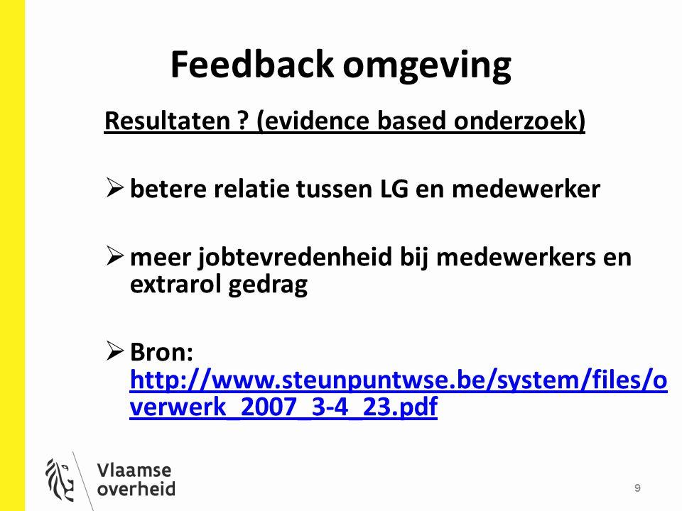 Feedback omgeving 9 Resultaten .