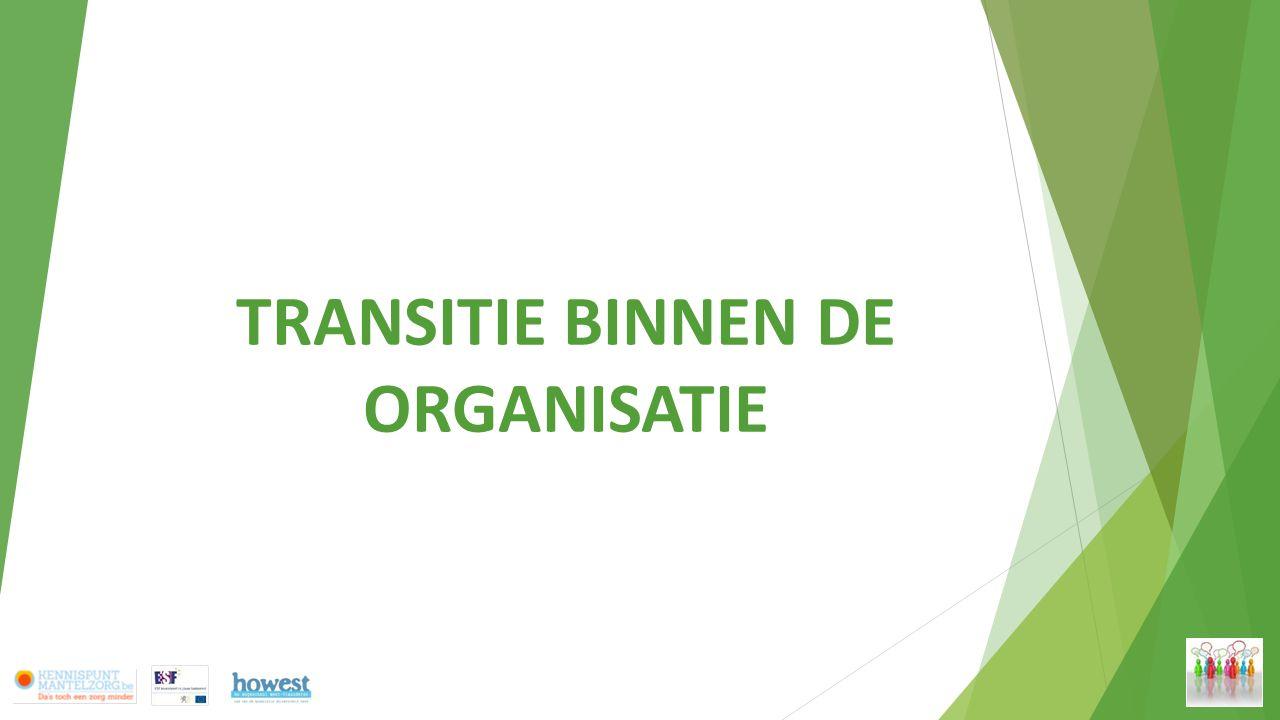 TRANSITIE BINNEN DE ORGANISATIE