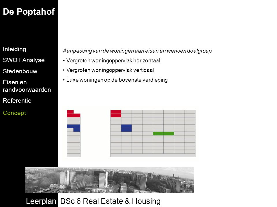 Leerplan BSc 6 Real Estate & Housing De Poptahof Inleiding SWOT Analyse Stedenbouw Eisen en randvoorwaarden Referentie Concept Aanpassing van de woningen aan eisen en wensen doelgroep Vergroten woningoppervlak horizontaal Vergroten woningoppervlak verticaal Luxe woningen op de bovenste verdieping