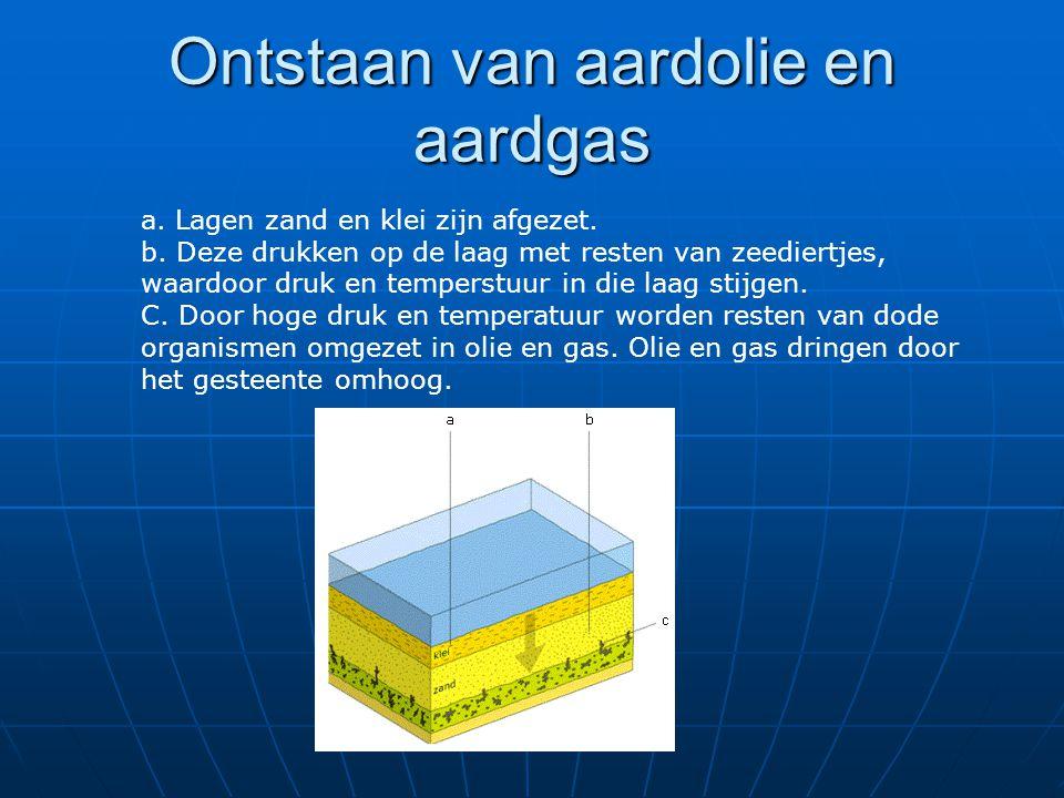 Ontstaan van aardolie en aardgas a.Drukkrachten in de aardkorst plooien het gesteente b.
