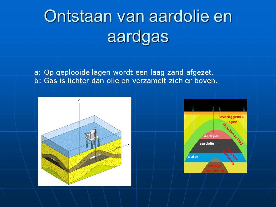 Ontstaan van aardolie en aardgas a: Op geplooide lagen wordt een laag zand afgezet.