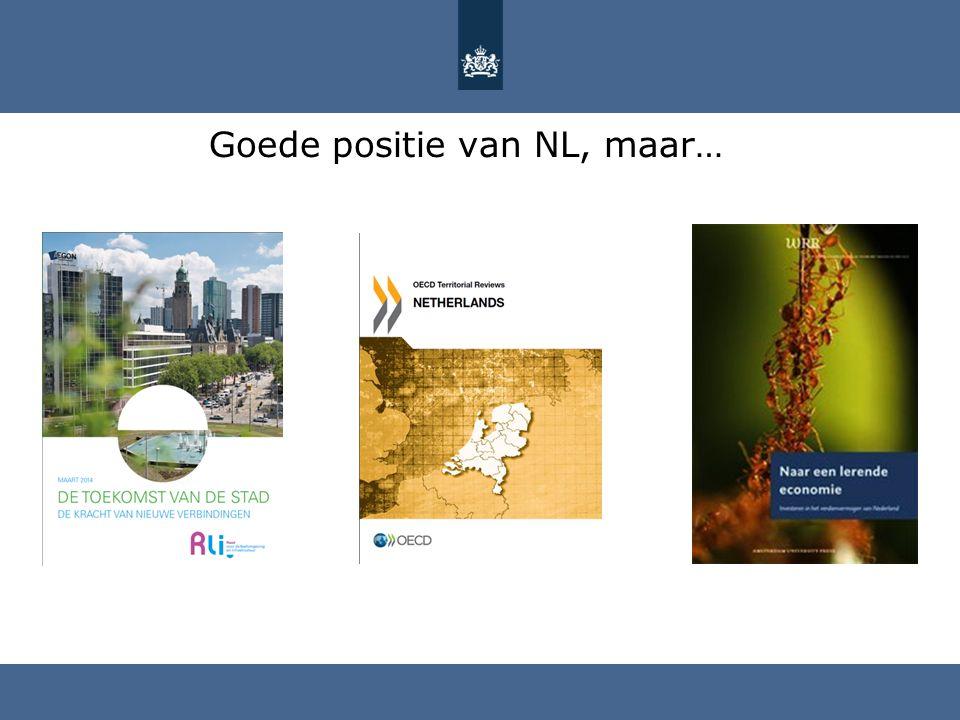 Goede positie van NL, maar…