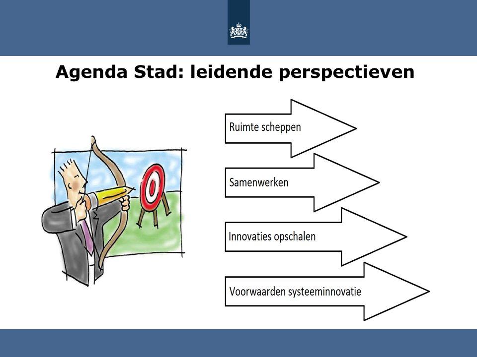 Agenda Stad: leidende perspectieven
