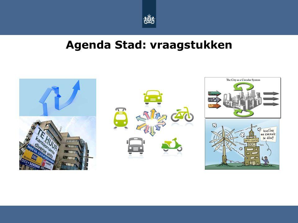 Agenda Stad: vraagstukken