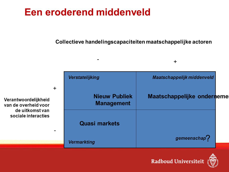 Collectieve handelingscapaciteiten maatschappelijke actoren gemeenschap Verstatelijking Vermarkting Verantwoordelijkheid van de overheid voor de uitko