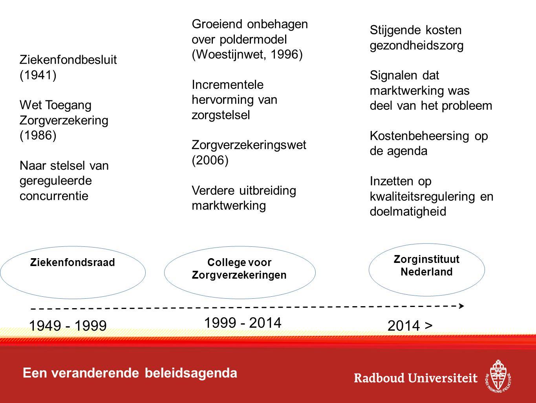 1949 - 1999 1999 - 2014 2014 > Ziekenfondbesluit (1941) Wet Toegang Zorgverzekering (1986) Naar stelsel van gereguleerde concurrentie Groeiend onbehag