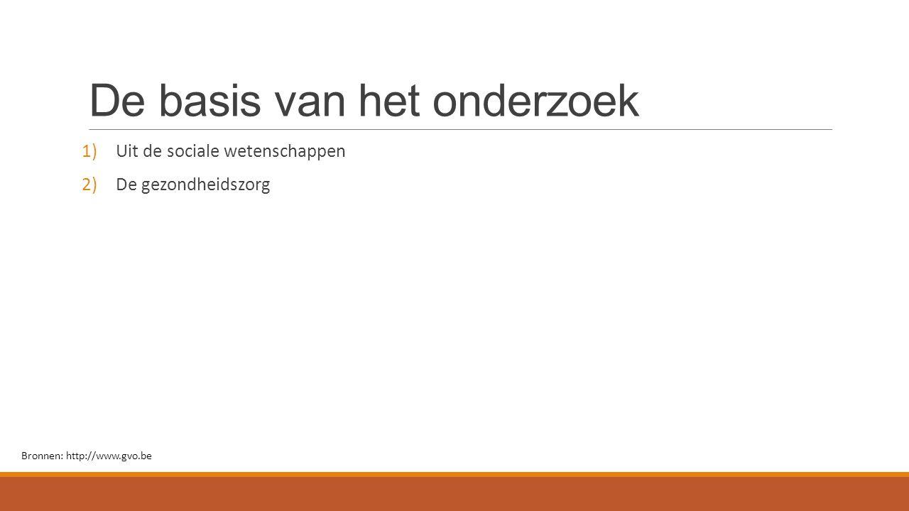 De basis van het onderzoek 1)Uit de sociale wetenschappen 2)De gezondheidszorg Bronnen: http://www.gvo.be