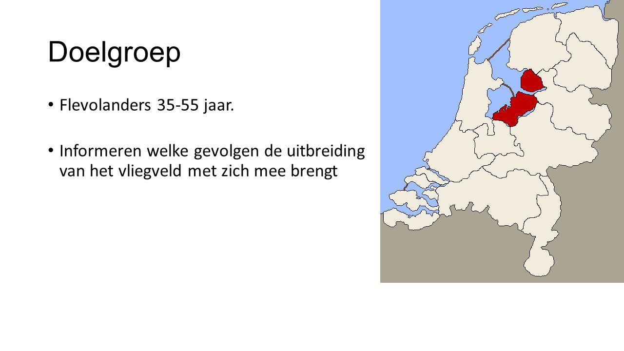 Doelgroep Flevolanders 35-55 jaar.