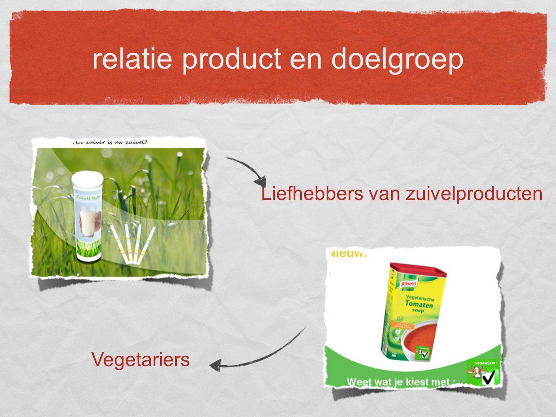 relatie product en doelgroep Liefhebbers van zuivelproducten Vegetariers Alcohol Junkies