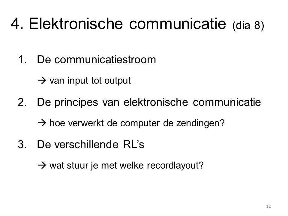 4. Elektronische communicatie (dia 8) 1.De communicatiestroom  van input tot output 2.De principes van elektronische communicatie  hoe verwerkt de c