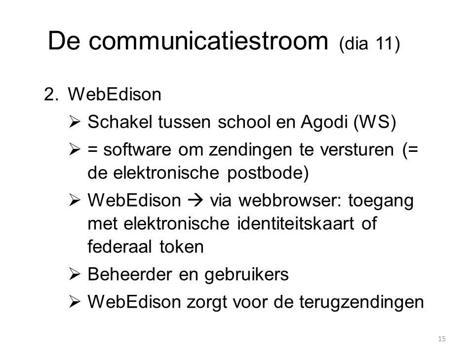  WebEdison  Schakel tussen school en Agodi (WS)  = software om zendingen te versturen (= de elektronische postbode)  WebEdison  via webbrowser:
