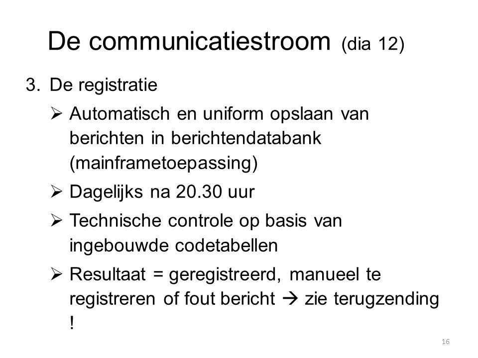  De registratie  Automatisch en uniform opslaan van berichten in berichtendatabank (mainframetoepassing)  Dagelijks na 20.30 uur  Technische cont