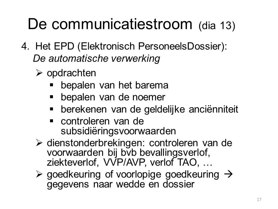  Het EPD (Elektronisch PersoneelsDossier): De automatische verwerking  opdrachten  bepalen van het barema  bepalen van de noemer  berekenen van