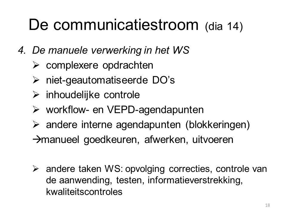  De manuele verwerking in het WS  complexere opdrachten  niet-geautomatiseerde DO's  inhoudelijke controle  workflow- en VEPD-agendapunten  and