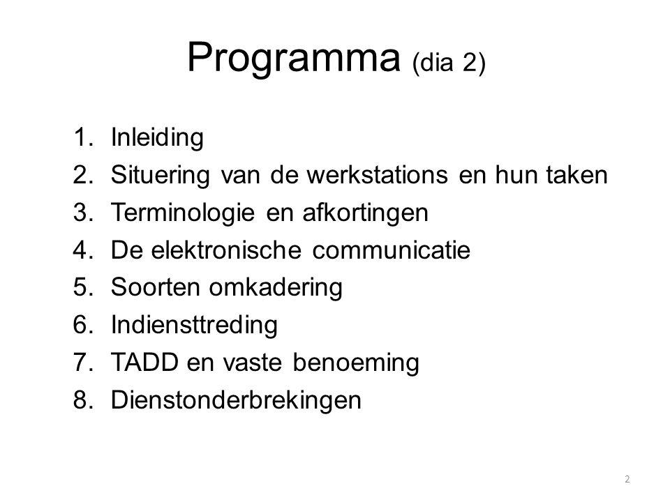 Programma (dia 2) 1. Inleiding 2. Situering van de werkstations en hun taken 3. Terminologie en afkortingen 4. De elektronische communicatie 5. Soorte