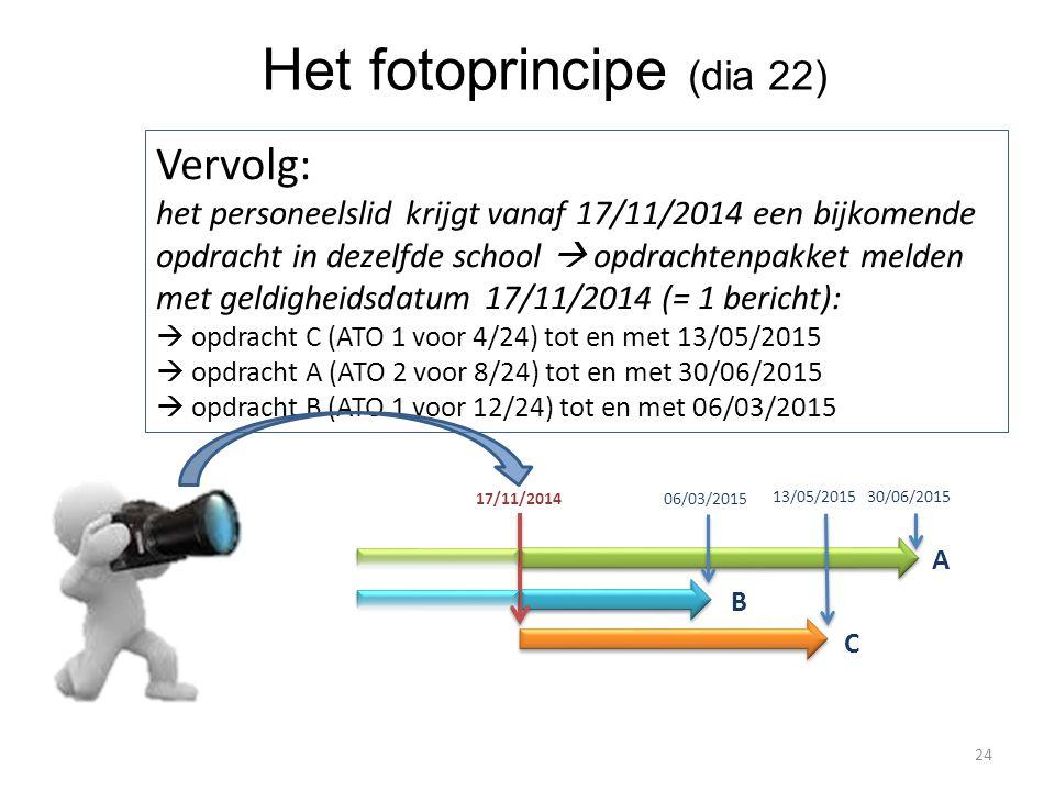 Het fotoprincipe (dia 22) Vervolg: het personeelslid krijgt vanaf 17/11/2014 een bijkomende opdracht in dezelfde school  opdrachtenpakket melden met