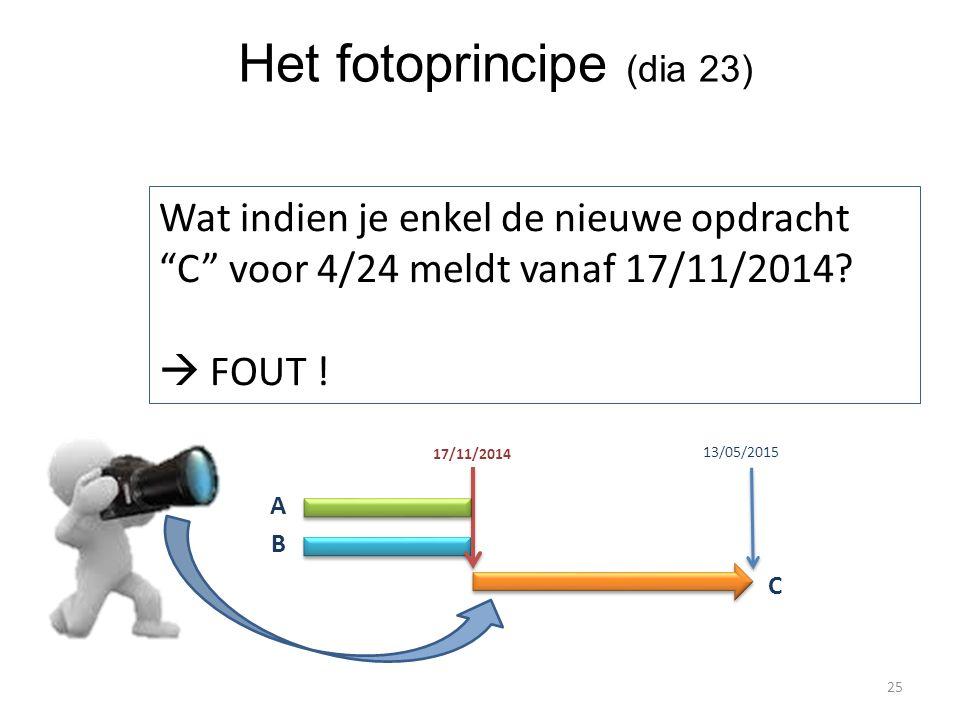 """Het fotoprincipe (dia 23) Wat indien je enkel de nieuwe opdracht """"C"""" voor 4/24 meldt vanaf 17/11/2014?  FOUT ! A B 17/11/2014 13/05/2015 C 25"""