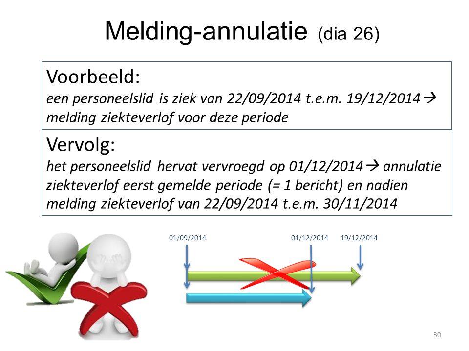 Melding-annulatie (dia 26) Voorbeeld: een personeelslid is ziek van 22/09/2014 t.e.m. 19/12/2014  melding ziekteverlof voor deze periode 01/09/201419