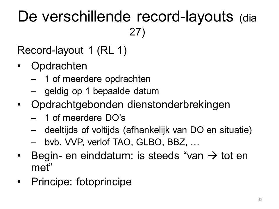 Record-layout 1 (RL 1) Opdrachten –1 of meerdere opdrachten –geldig op 1 bepaalde datum Opdrachtgebonden dienstonderbrekingen –1 of meerdere DO's –dee