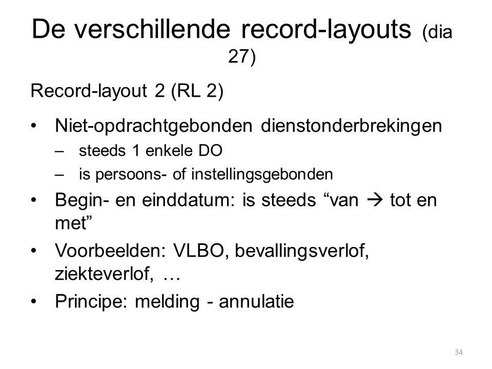 Record-layout 2 (RL 2) Niet-opdrachtgebonden dienstonderbrekingen –steeds 1 enkele DO –is persoons- of instellingsgebonden Begin- en einddatum: is ste