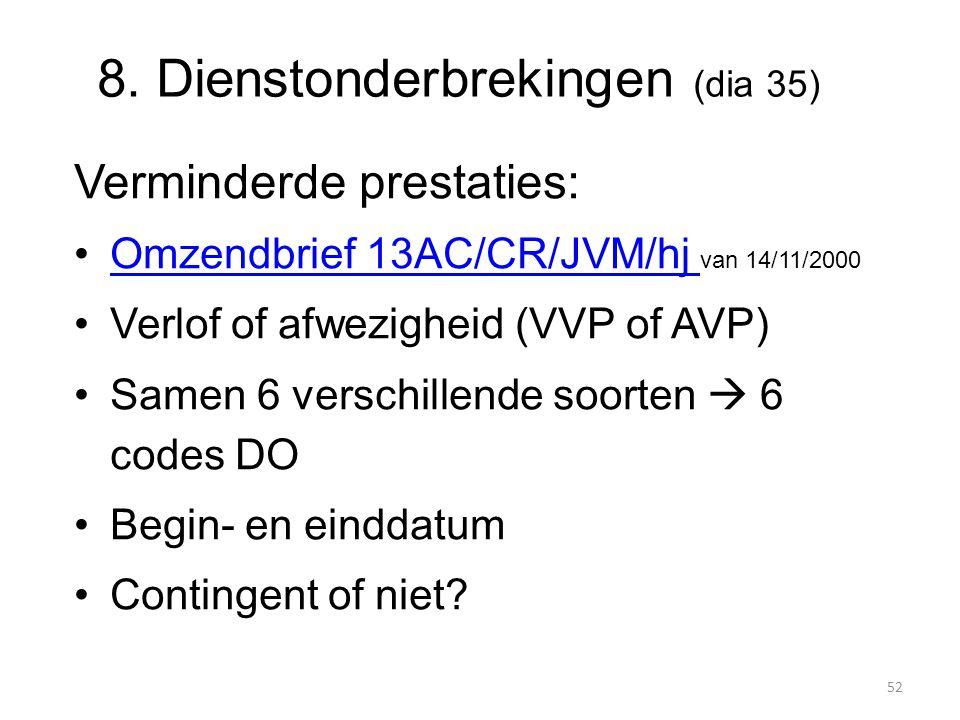 8. Dienstonderbrekingen (dia 35) Verminderde prestaties: Omzendbrief 13AC/CR/JVM/hj van 14/11/2000Omzendbrief 13AC/CR/JVM/hj Verlof of afwezigheid (VV