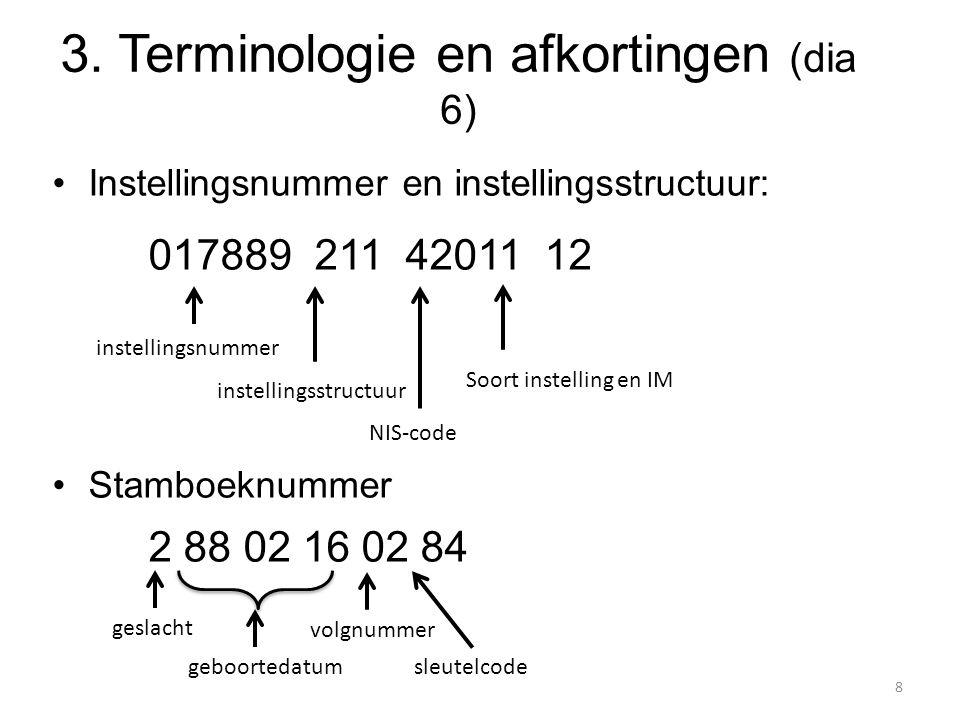 3. Terminologie en afkortingen (dia 6) Instellingsnummer en instellingsstructuur: 017889 211 42011 12 Stamboeknummer 2 88 02 16 02 84 instellingsnumme