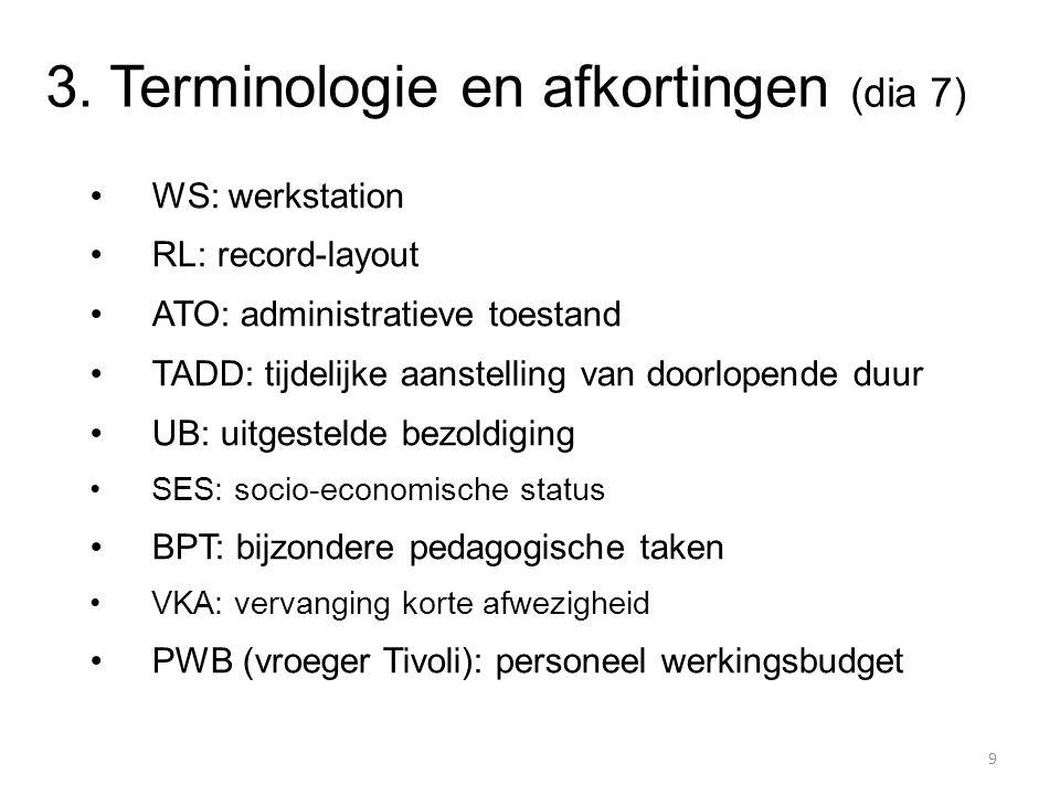 3. Terminologie en afkortingen (dia 7) WS: werkstation RL: record-layout ATO: administratieve toestand TADD: tijdelijke aanstelling van doorlopende du