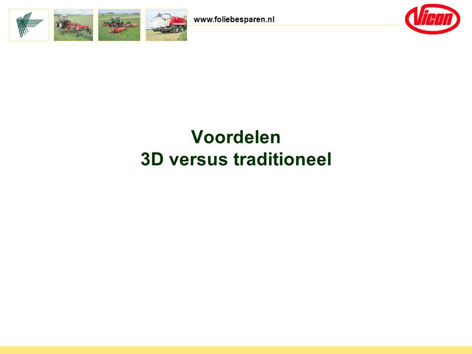 www.foliebesparen.nl Voordelen 3D versus traditioneel