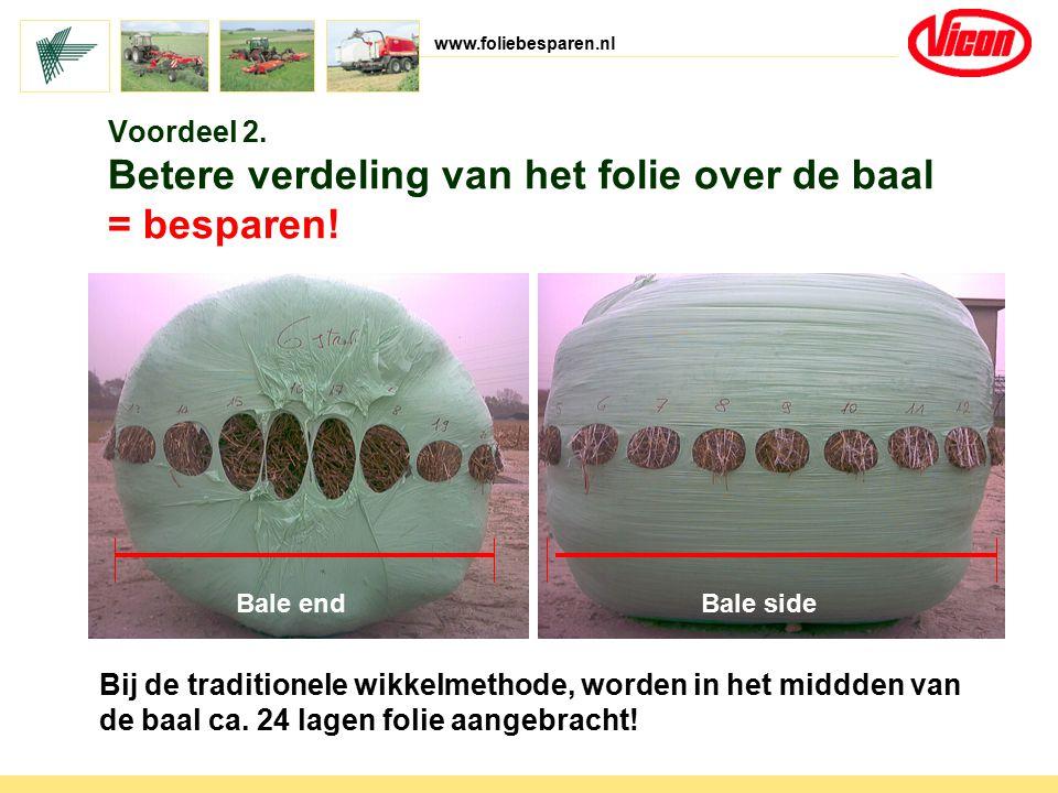 www.foliebesparen.nl Bij de traditionele wikkelmethode, worden in het middden van de baal ca. 24 lagen folie aangebracht! Bale endBale side Voordeel 2