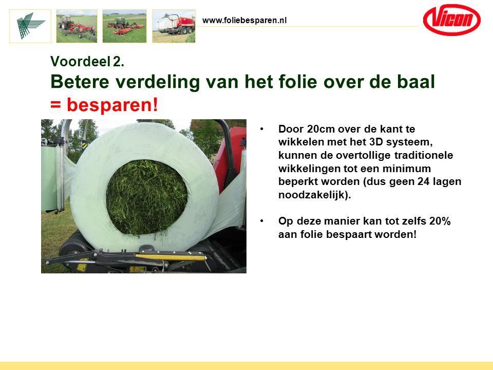 www.foliebesparen.nl Door 20cm over de kant te wikkelen met het 3D systeem, kunnen de overtollige traditionele wikkelingen tot een minimum beperkt wor
