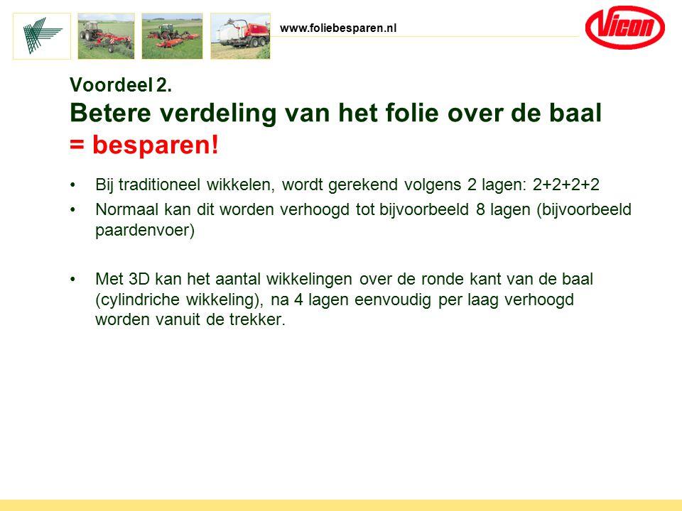 www.foliebesparen.nl Bij traditioneel wikkelen, wordt gerekend volgens 2 lagen: 2+2+2+2 Normaal kan dit worden verhoogd tot bijvoorbeeld 8 lagen (bijv