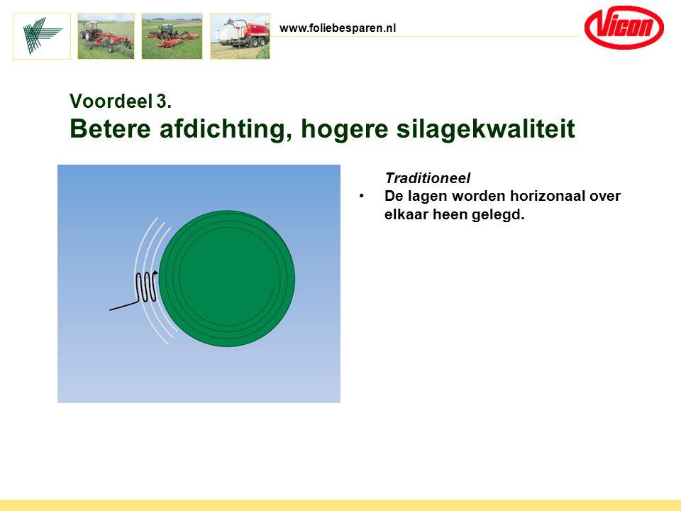 www.foliebesparen.nl Traditioneel De lagen worden horizonaal over elkaar heen gelegd. Voordeel 3. Betere afdichting, hogere silagekwaliteit