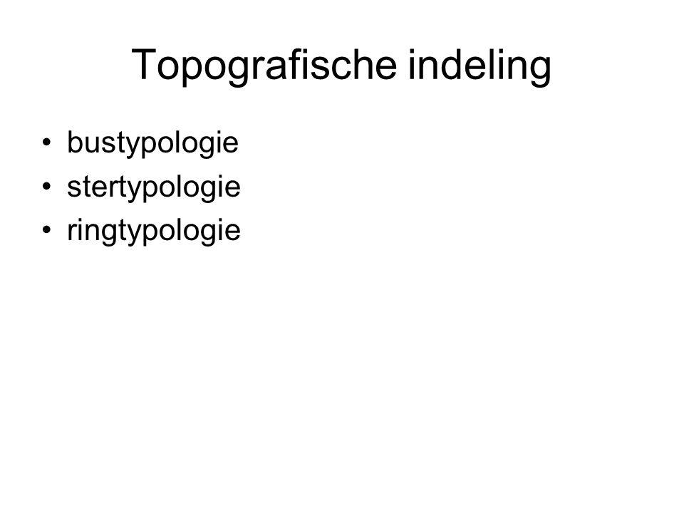 Topografische indeling bustypologie stertypologie ringtypologie
