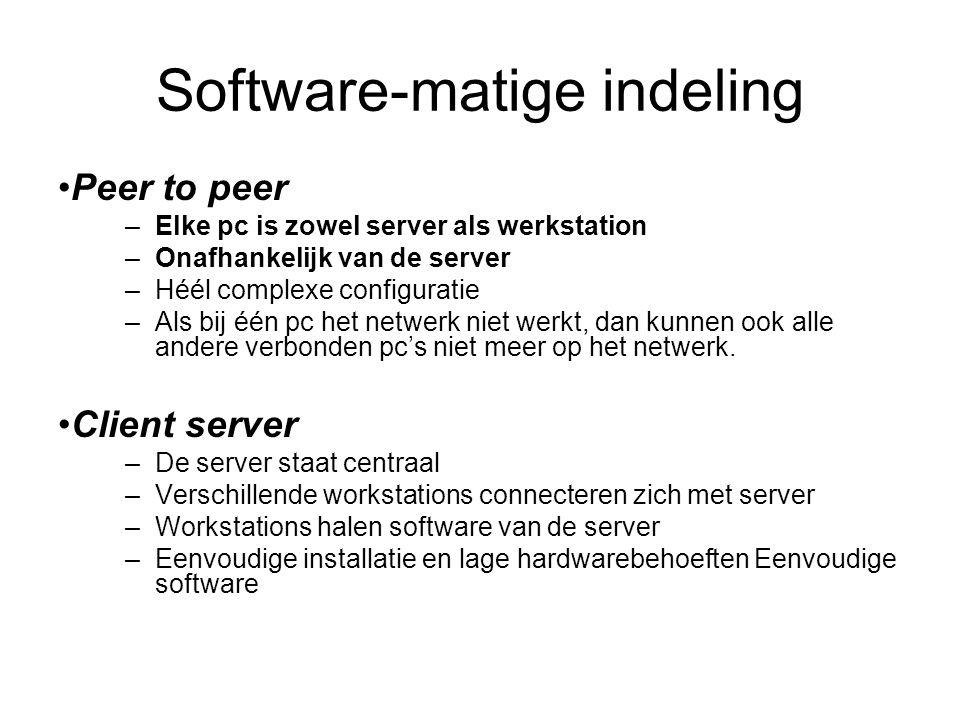 Software-matige indeling Peer to peer –Elke pc is zowel server als werkstation –Onafhankelijk van de server –Héél complexe configuratie –Als bij één pc het netwerk niet werkt, dan kunnen ook alle andere verbonden pc's niet meer op het netwerk.