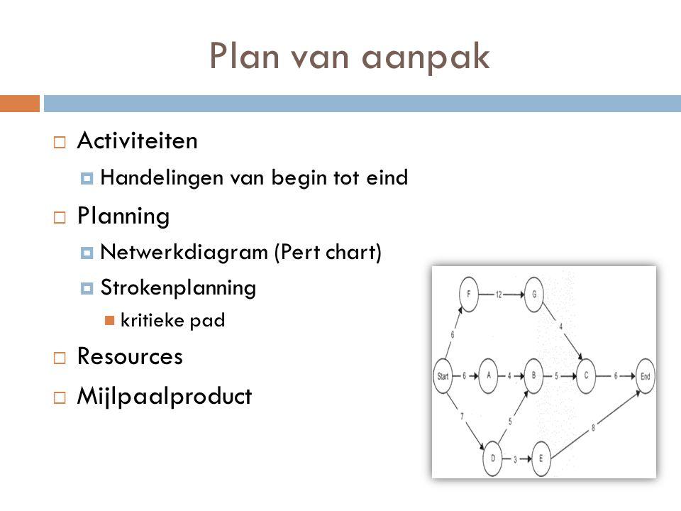 Plan van aanpak  Activiteiten  Handelingen van begin tot eind  Planning  Netwerkdiagram (Pert chart)  Strokenplanning kritieke pad  Resources 