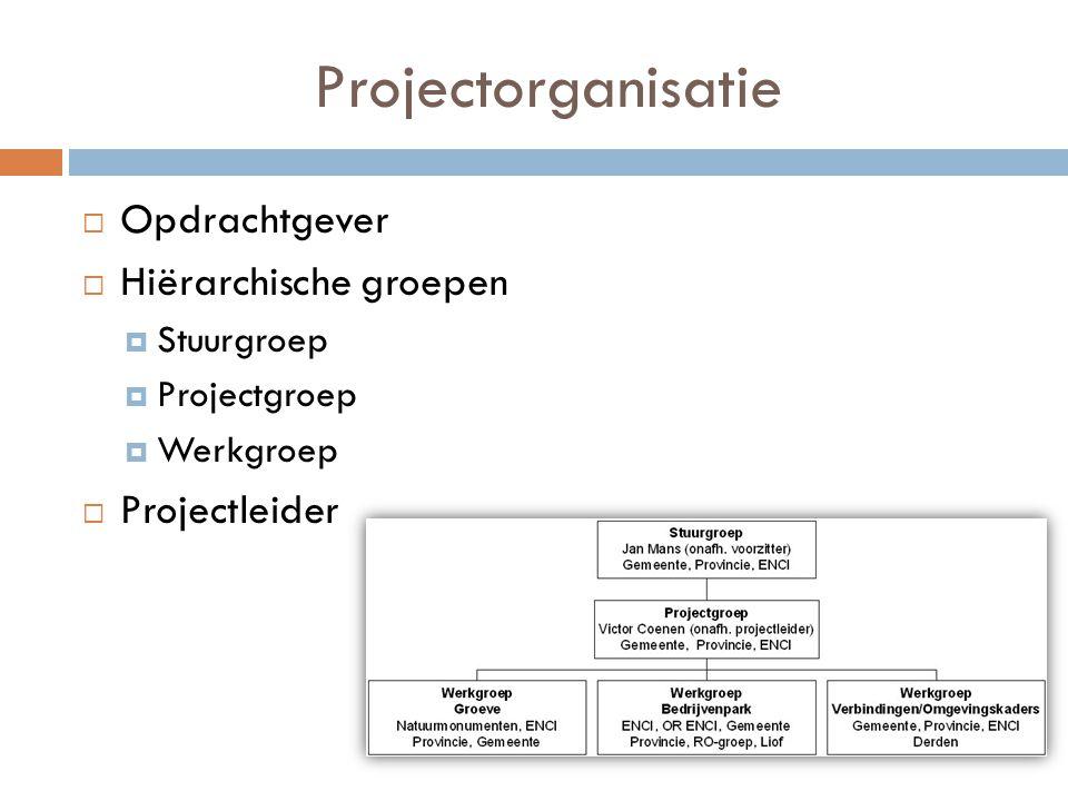 Projectorganisatie  Opdrachtgever  Hiërarchische groepen  Stuurgroep  Projectgroep  Werkgroep  Projectleider