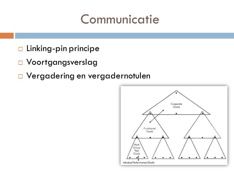 Communicatie  Linking-pin principe  Voortgangsverslag  Vergadering en vergadernotulen