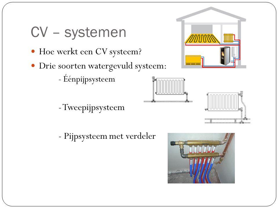 CV – systemen Hoe werkt een CV systeem.
