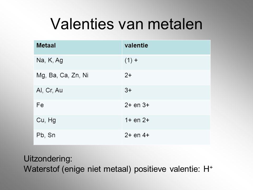 Valenties van metalen Metaalvalentie Na, K, Ag(1) + Mg, Ba, Ca, Zn, Ni2+ Al, Cr, Au3+ Fe2+ en 3+ Cu, Hg1+ en 2+ Pb, Sn2+ en 4+ Uitzondering: Waterstof