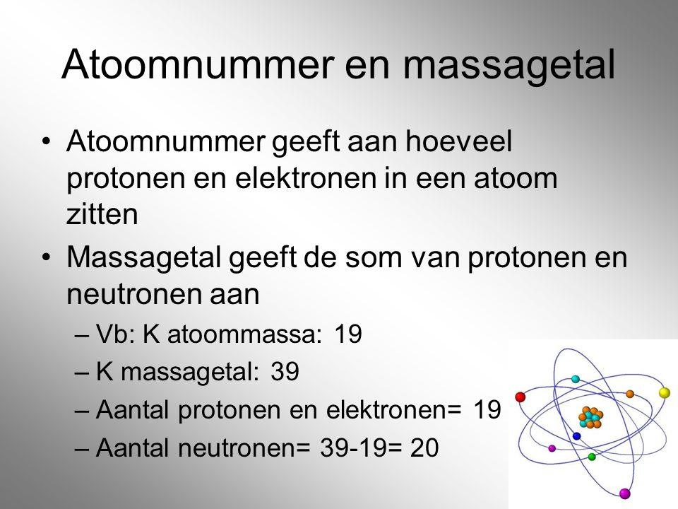 Atoomnummer en massagetal Atoomnummer geeft aan hoeveel protonen en elektronen in een atoom zitten Massagetal geeft de som van protonen en neutronen a