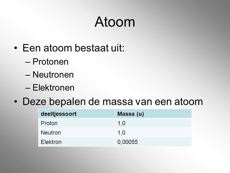 Atoom Een atoom bestaat uit: –Protonen –Neutronen –Elektronen Deze bepalen de massa van een atoom deeltjessoortMassa (u) Proton1,0 Neutron1,0 Elektron