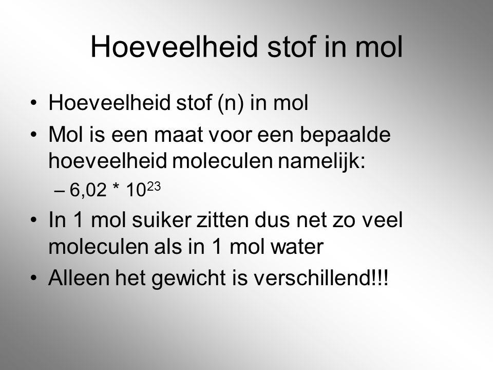 Hoeveelheid stof in mol Hoeveelheid stof (n) in mol Mol is een maat voor een bepaalde hoeveelheid moleculen namelijk: –6,02 * 10 23 In 1 mol suiker zi