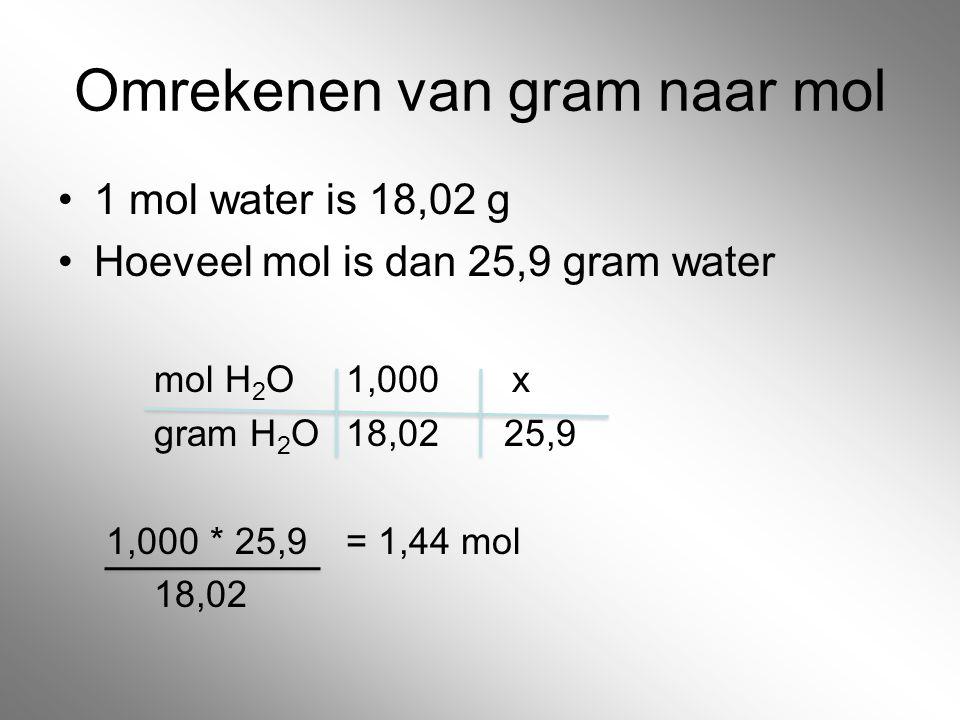 Omrekenen van gram naar mol 1 mol water is 18,02 g Hoeveel mol is dan 25,9 gram water mol H 2 O1,000 x gram H 2 O18,02 25,9 1,000 * 25,9= 1,44 mol 18,