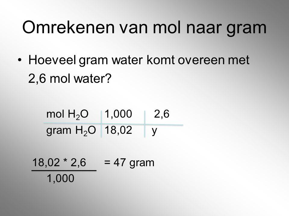 Omrekenen van mol naar gram Hoeveel gram water komt overeen met 2,6 mol water? mol H 2 O1,000 2,6 gram H 2 O18,02 y 18,02 * 2,6= 47 gram 1,000