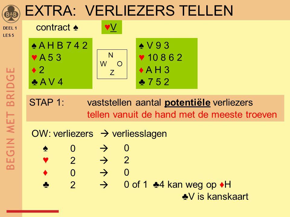 DEEL 1 LES 5 ♠ A H B 7 4 2 ♥ A 5 3 ♦ 2 ♣ A V 4 ♠ V 9 3 ♥ 10 8 6 2 ♦ A H 3 ♣ 7 5 2 N W O Z contract ♠♥V♥V STAP 1: vaststellen aantal potentiële verliez